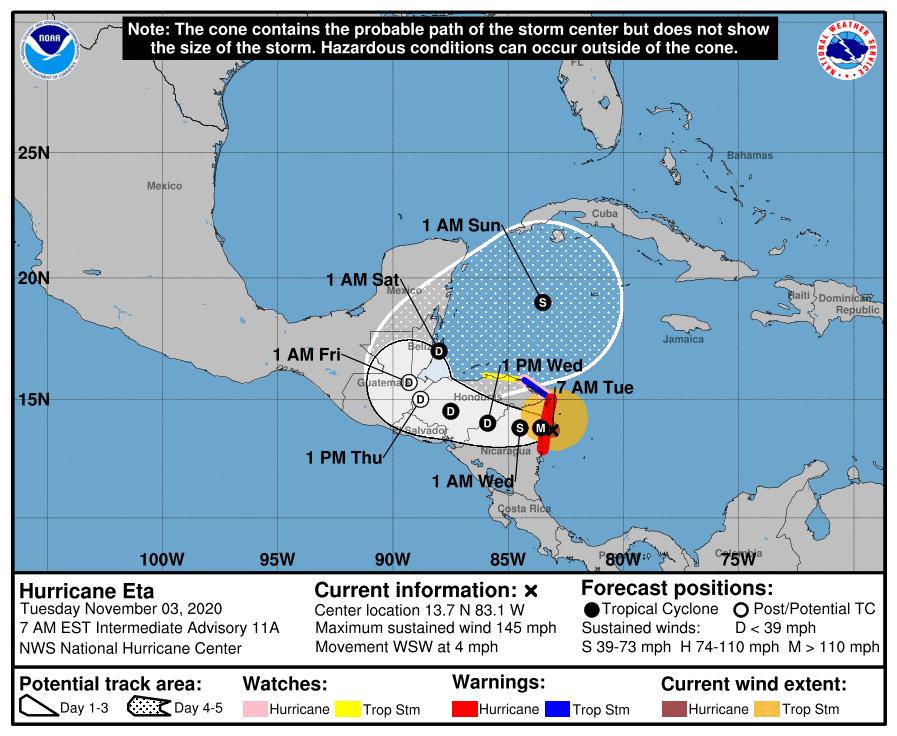 Hurricane Eta Forecast Cone | November 3, 2020, 7am ET