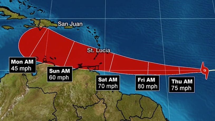 Tropical Storm Gonzalo Forecast | July 22, 2020