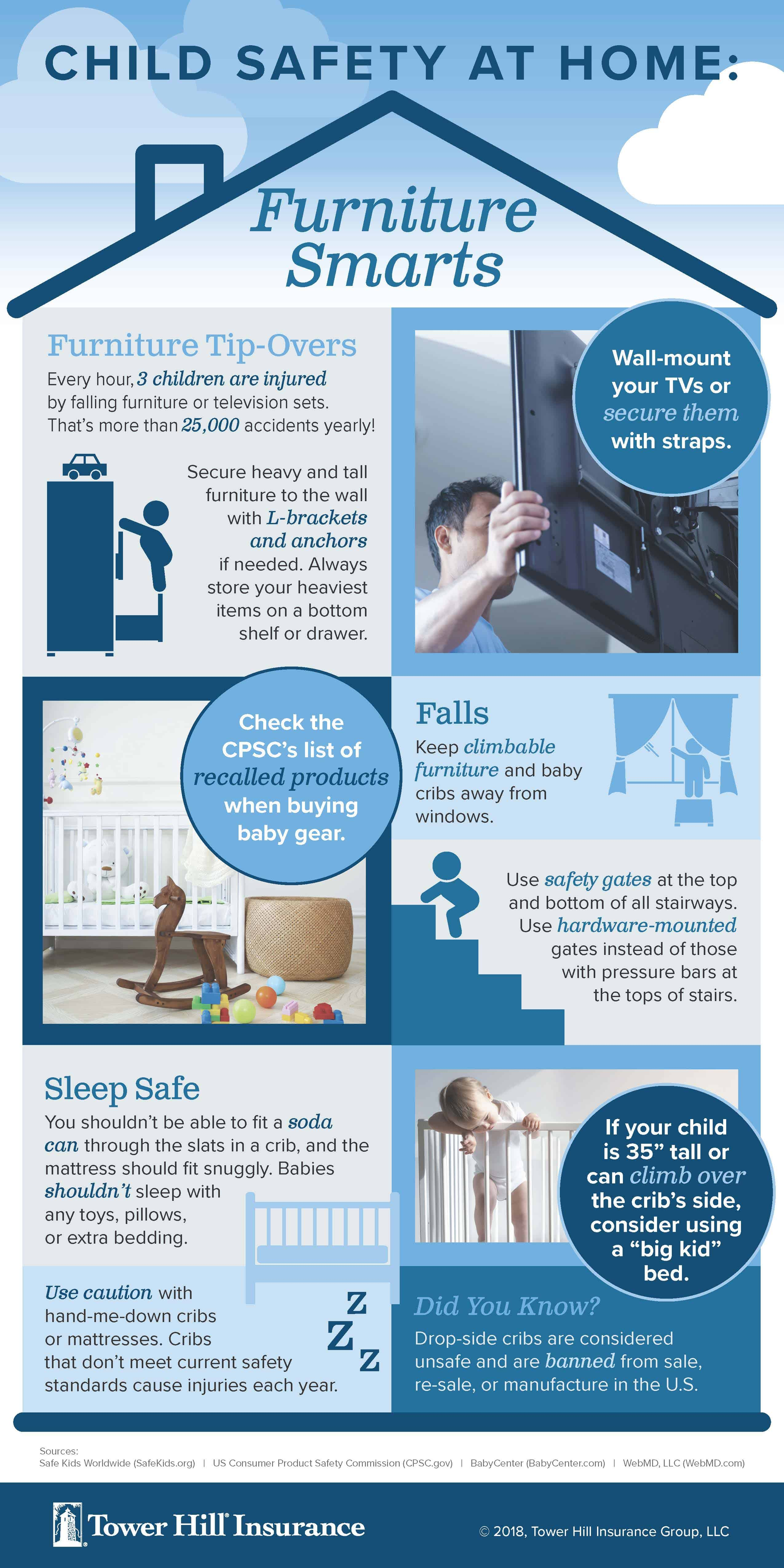 Infographic Child Safety At Home Furniture Smarts Tower Hill