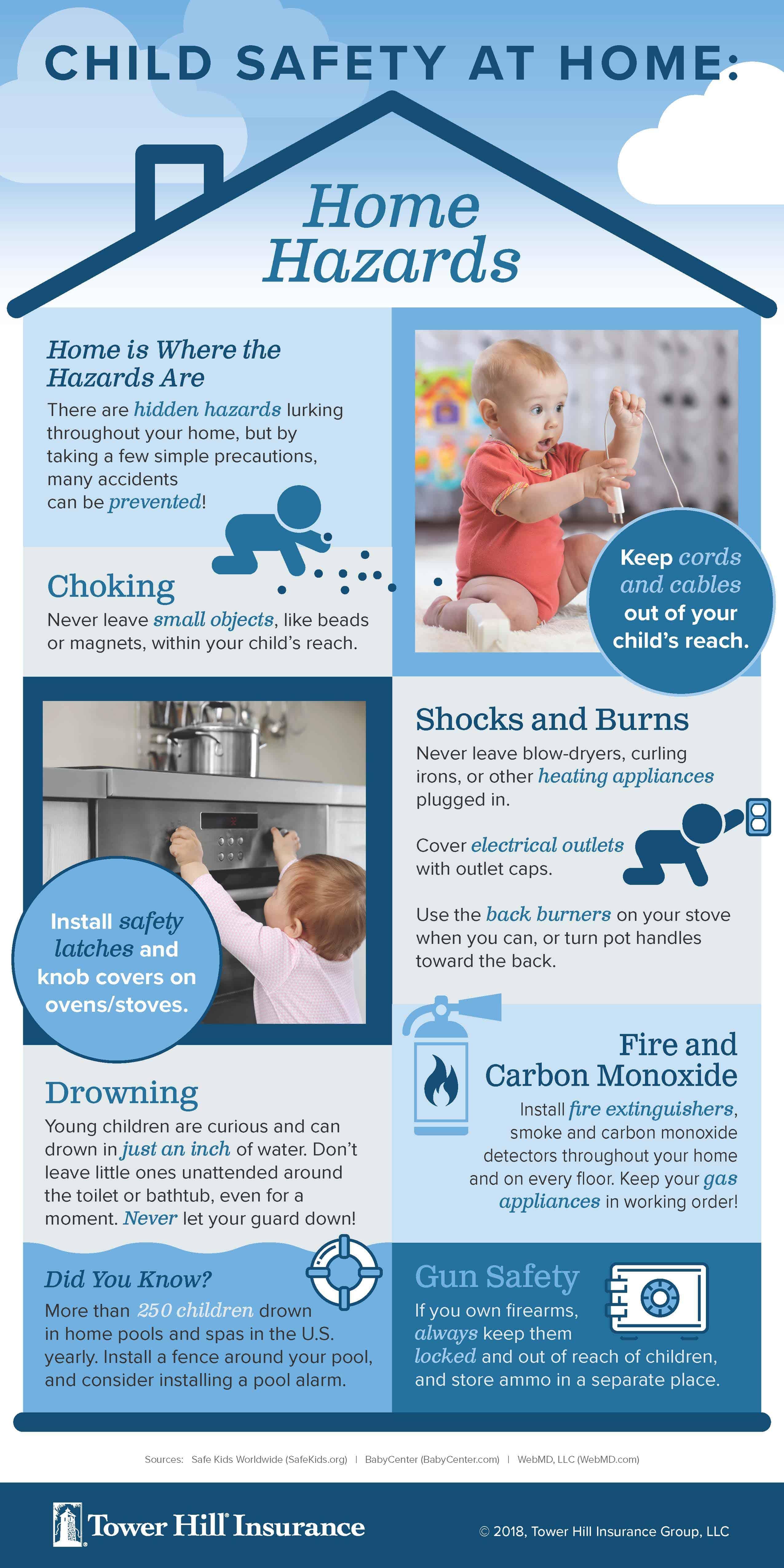 Child Safety at Home: Home Hazards