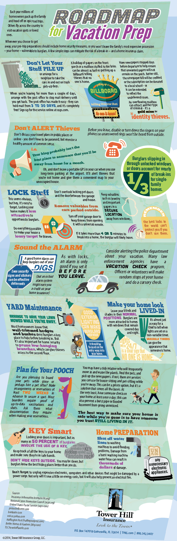 Vacation Prep Infographic